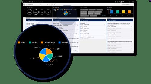 Service Intelligence with Microsoft Dynamics 365