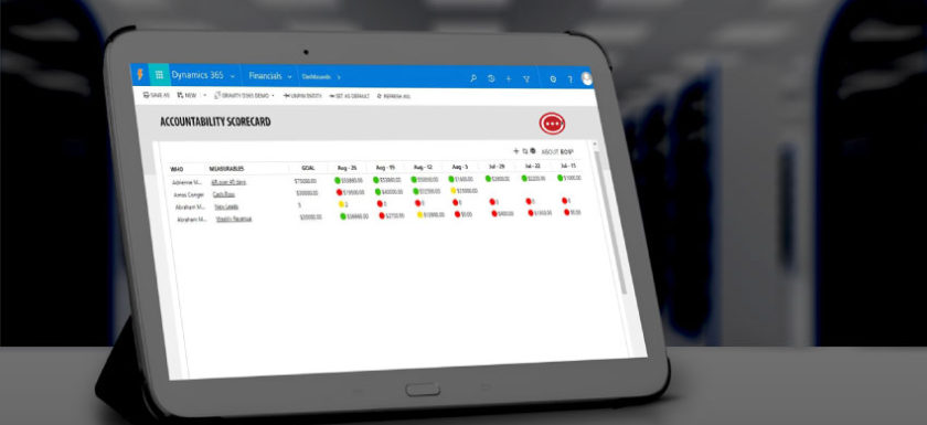 Gravity Software Accountability Scorecard Operational Metrics EOS