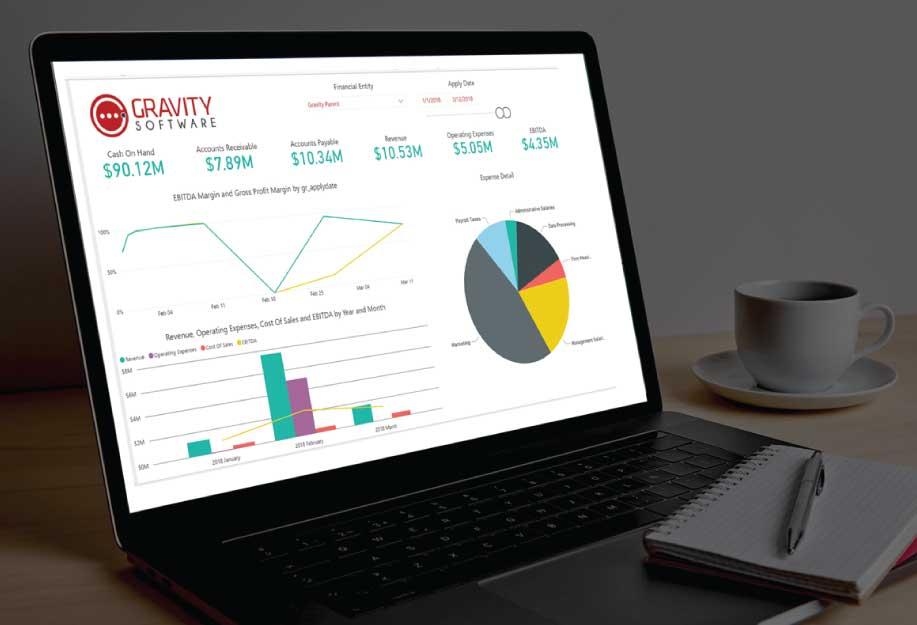 Rich Visuals with Microsoft Power BI