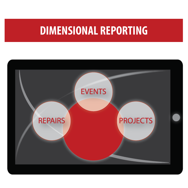 Dimensional Reporting Track Projects
