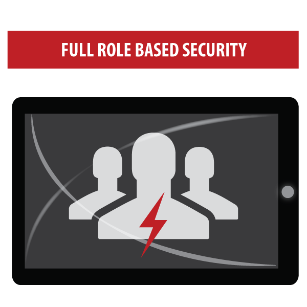 Full Role Based Security