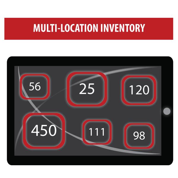 Multi-Location Inventory