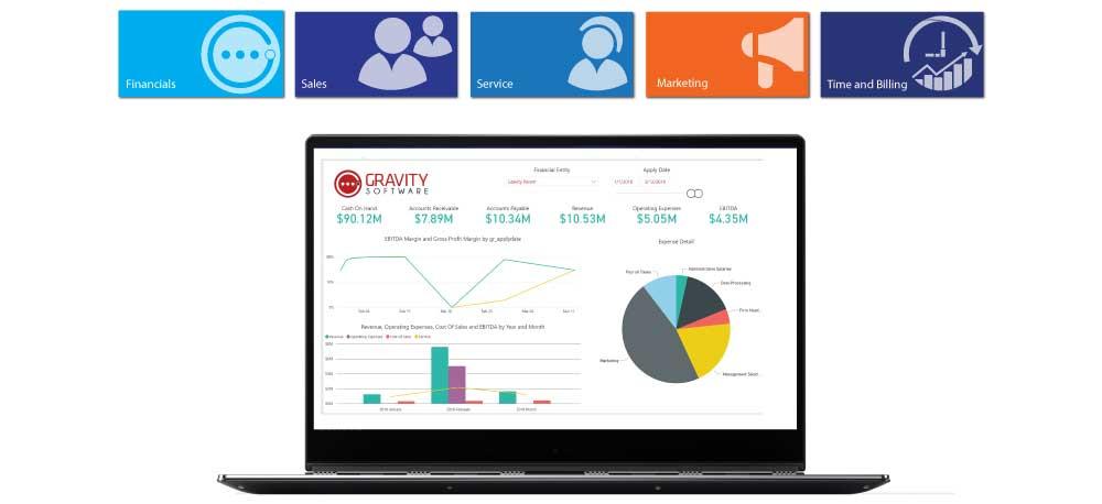 Got Dynamics 365 for Sales aka Customer Engagement