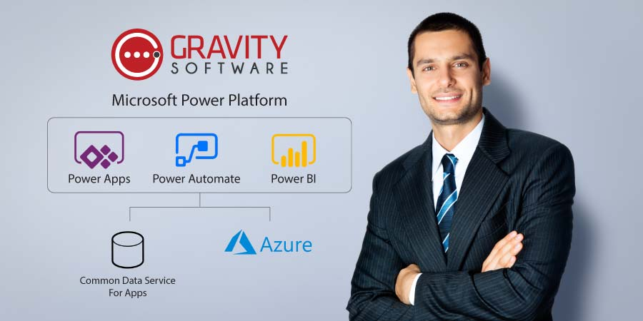 The Microsoft Power Platform
